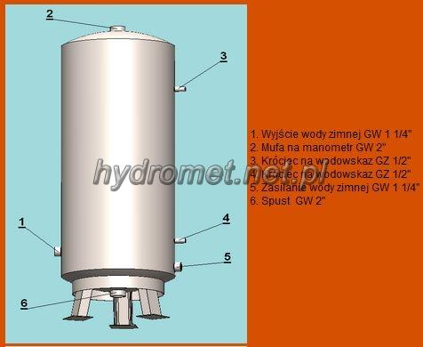 Modish Zbiornik hydroforowy nierdzewny 100L - Hydromet Centrum Pomp JR28